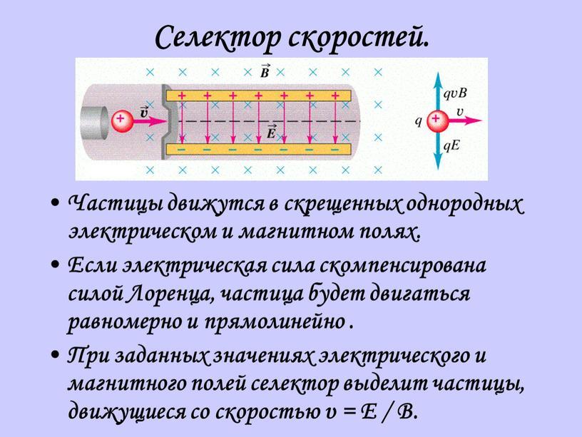Селектор скоростей. Частицы движутся в скрещенных однородных электрическом и магнитном полях
