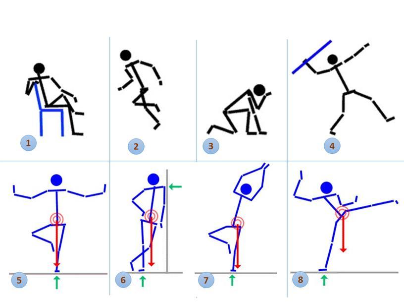 Изображение фигуры человека в движении (схемы)