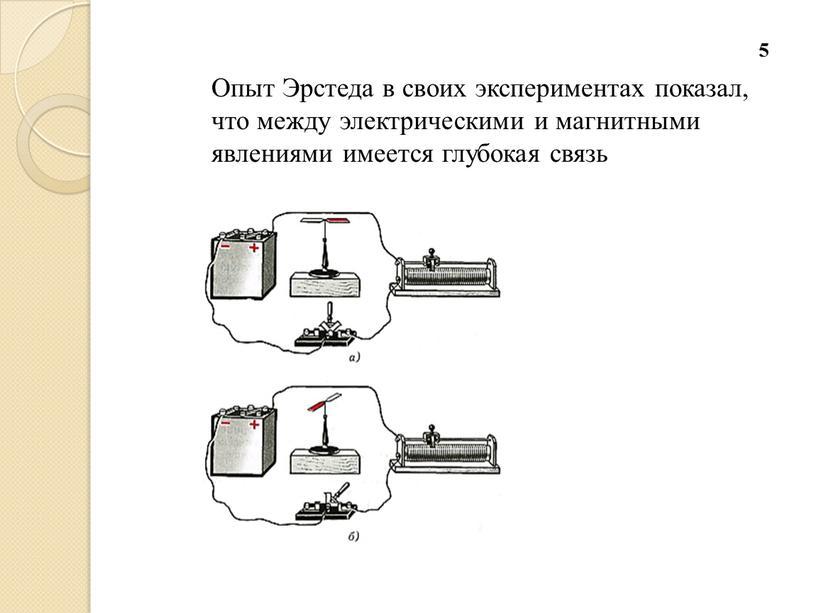 Опыт Эрстеда в своих экспериментах показал, что между электрическими и магнитными явлениями имеется глубокая связь 5