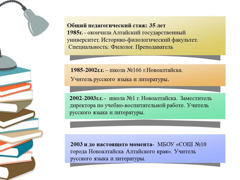 Новоалтайска. Учитель русского языка и литературы