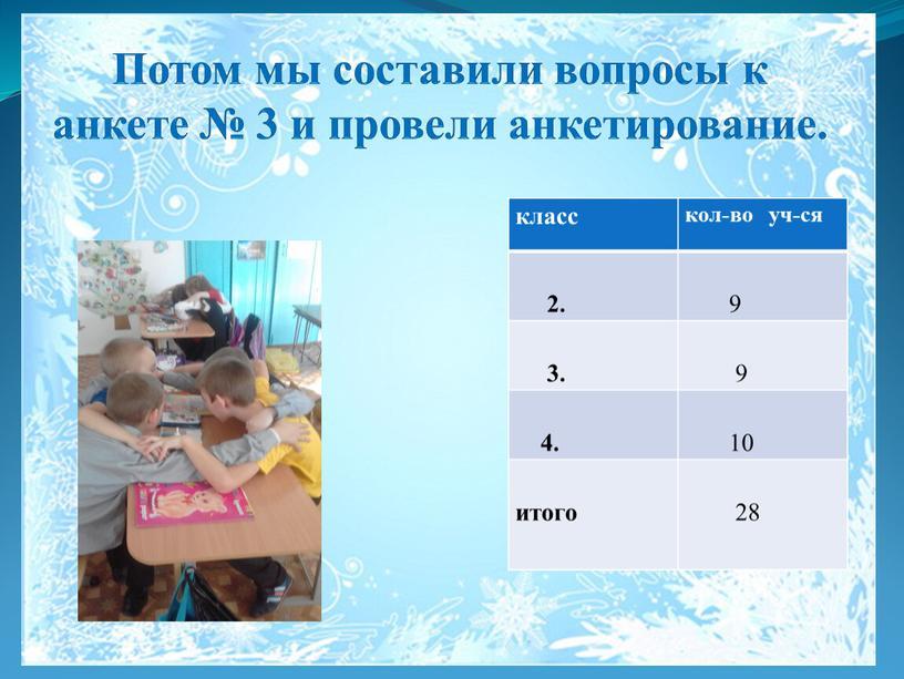 Потом мы составили вопросы к анкете № 3 и провели анкетирование
