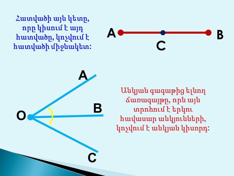 Հատվածի այն կետը, որը կիսում է այդ հատվածը, կոչվում է հատվածի միջնակետ: Անկյան գագաթից ելնող ճառագայթը, որն այն տրոհում է երկու հավասար անկյունների, կոչվում է…