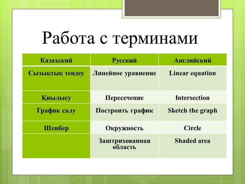 Работа с терминами Казахский Русский