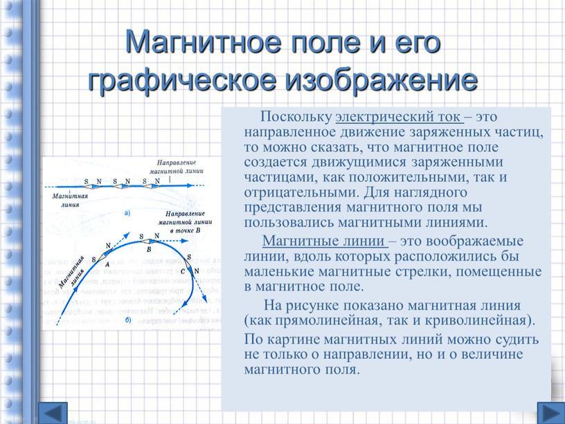 Магнитное поле и его графическое изображение