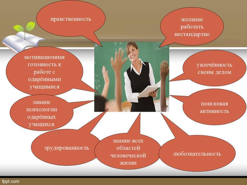 Материалы педсовета «Современные подходы  в работе с одаренными детьми»