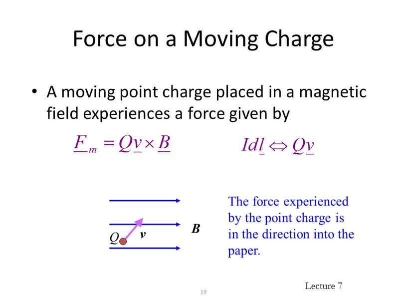 Force on a Moving Charge A moving point charge placed in a magnetic field experiences a force given by 19