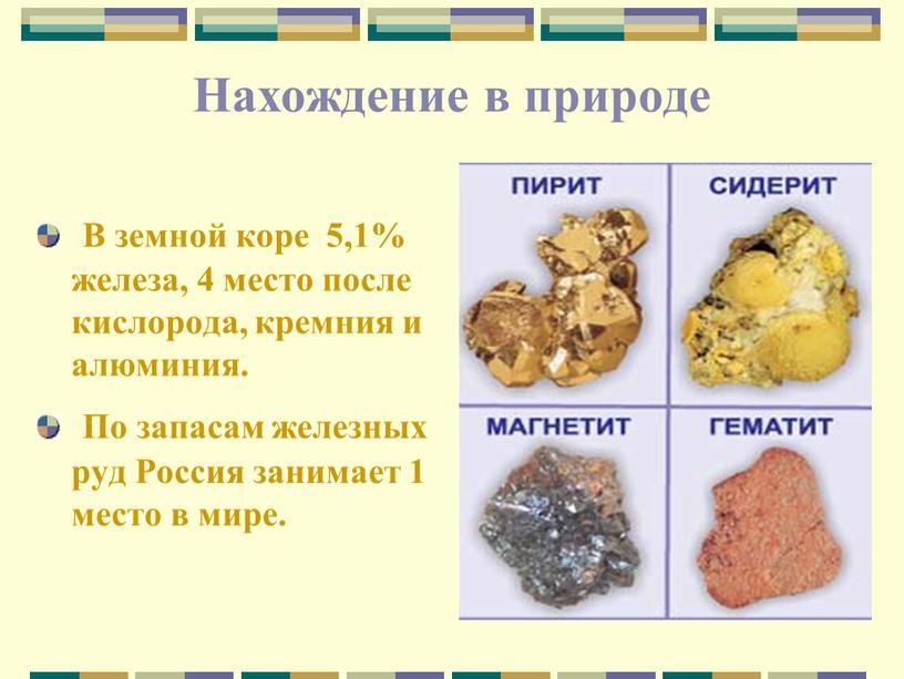 Нахождение в природе В земной коре 5,1% железа, 4 место после кислорода, кремния и алюминия