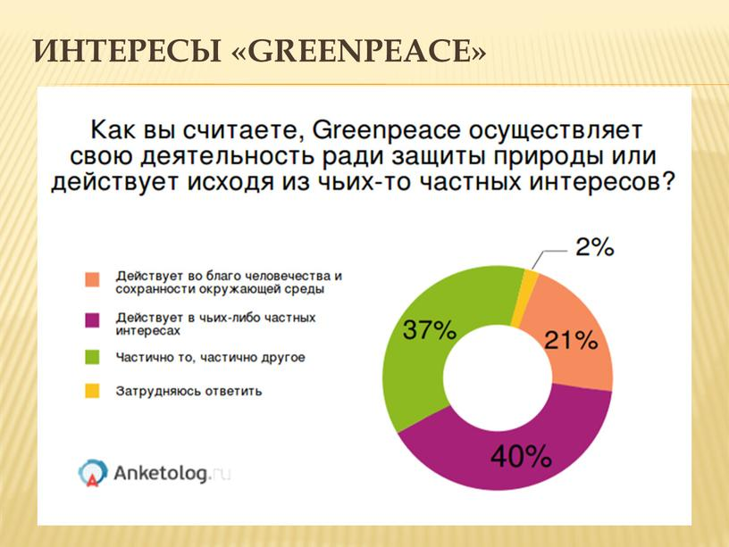 Интересы «GReenpeace»