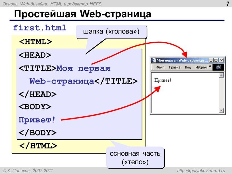 Простейшая Web-страница Моя первая