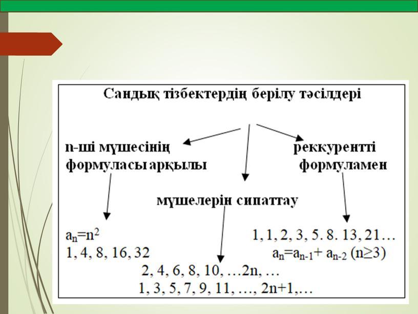 Сабаққа презентация