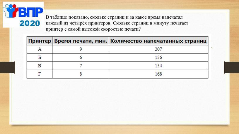 В таблице показано, сколько страниц и за какое время напечатал каждый из четырёх принтеров