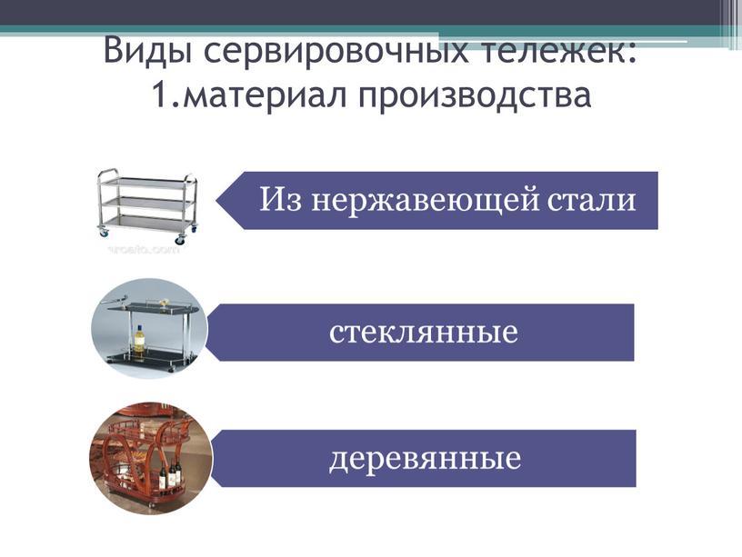 Виды сервировочных тележек: 1.материал производства