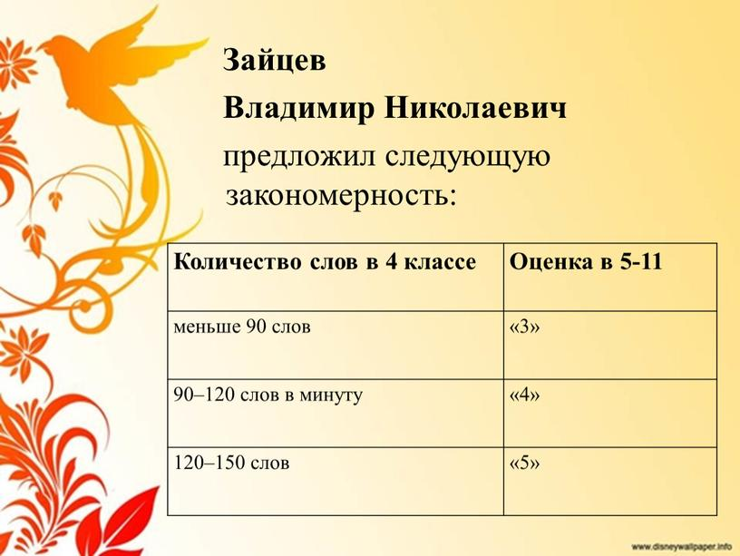Зайцев Владимир Николаевич предложил следующую закономерность: