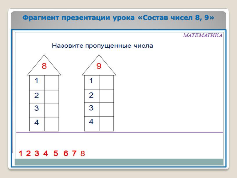 Фрагмент презентации урока «Состав чисел 8, 9»