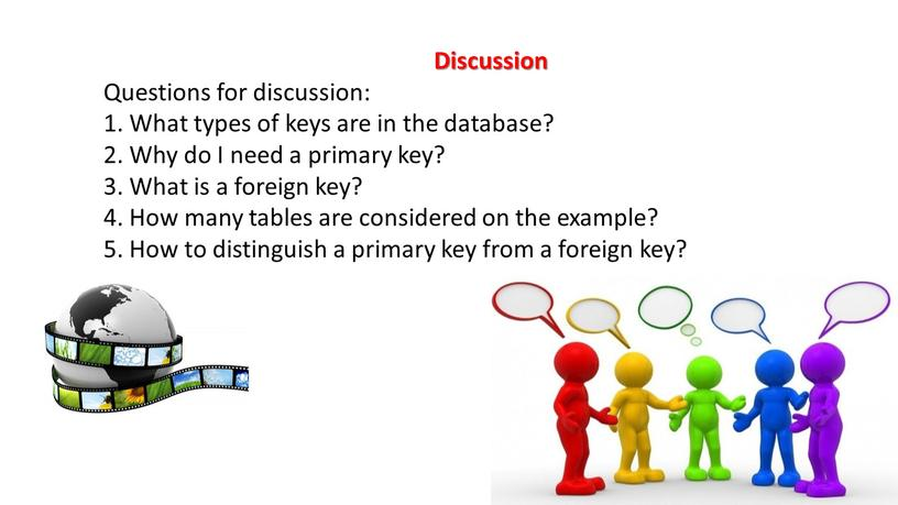 Discussion Questions for discussion: 1