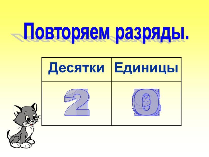 Десятки Единицы 1 0 1 2 2 3 4 5 6 7 8 9 0