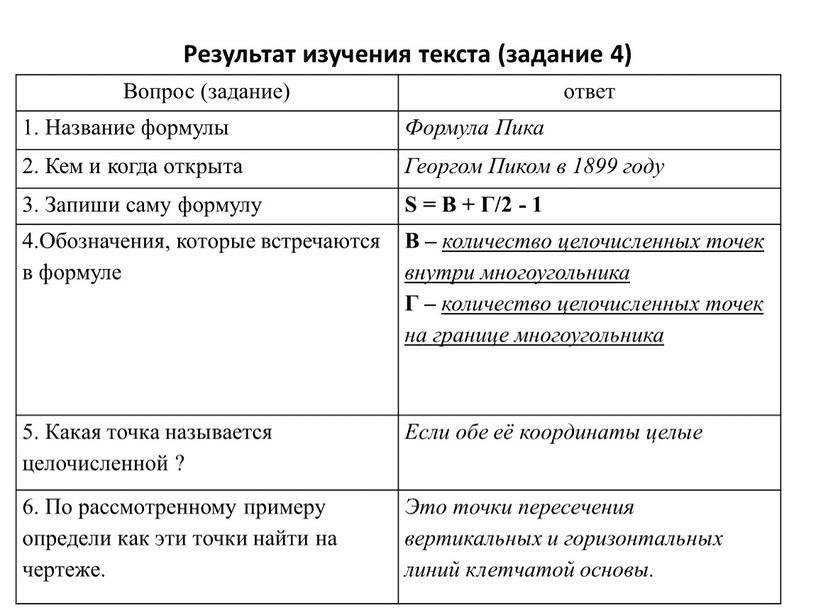 Результат изучения текста (задание 4)