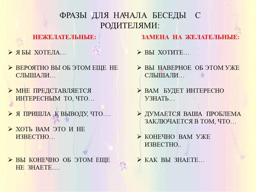 ФРАЗЫ ДЛЯ НАЧАЛА БЕСЕДЫ С