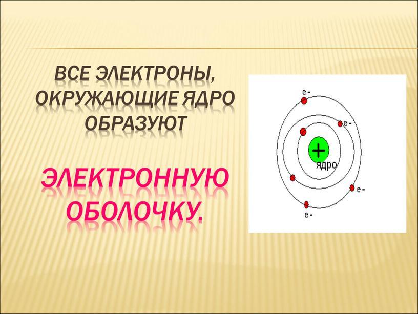 Все электроны, окружающие ядро образуют электронную оболочку