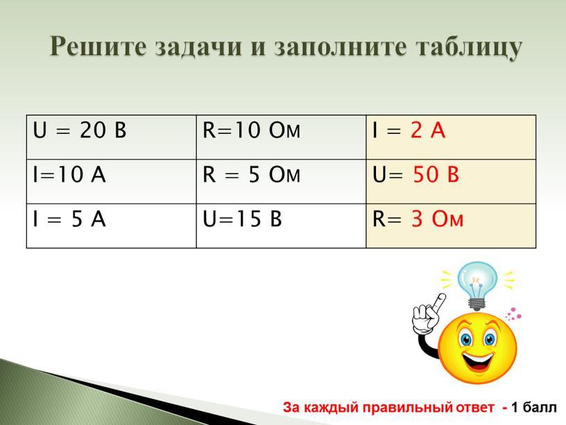 U = 20 B R=10 Om I = 2 А I=10