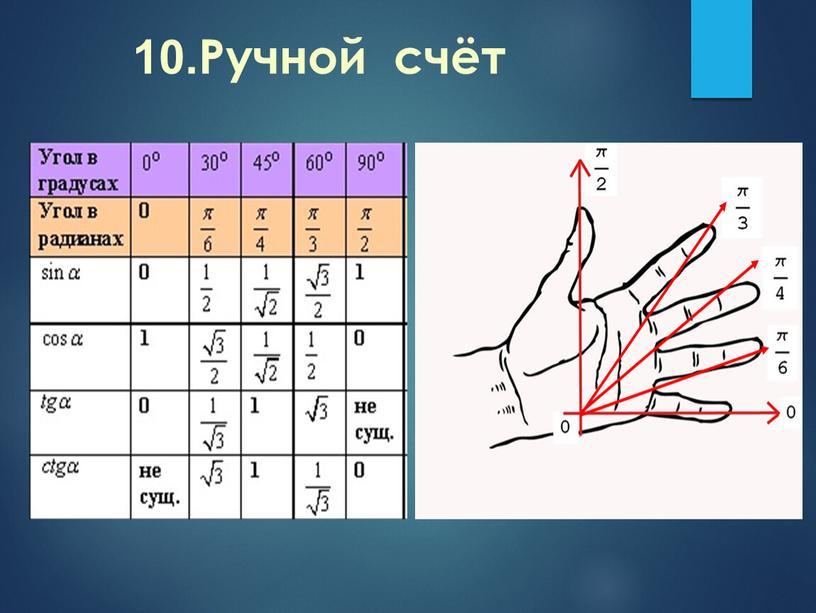 10.Ручной счёт