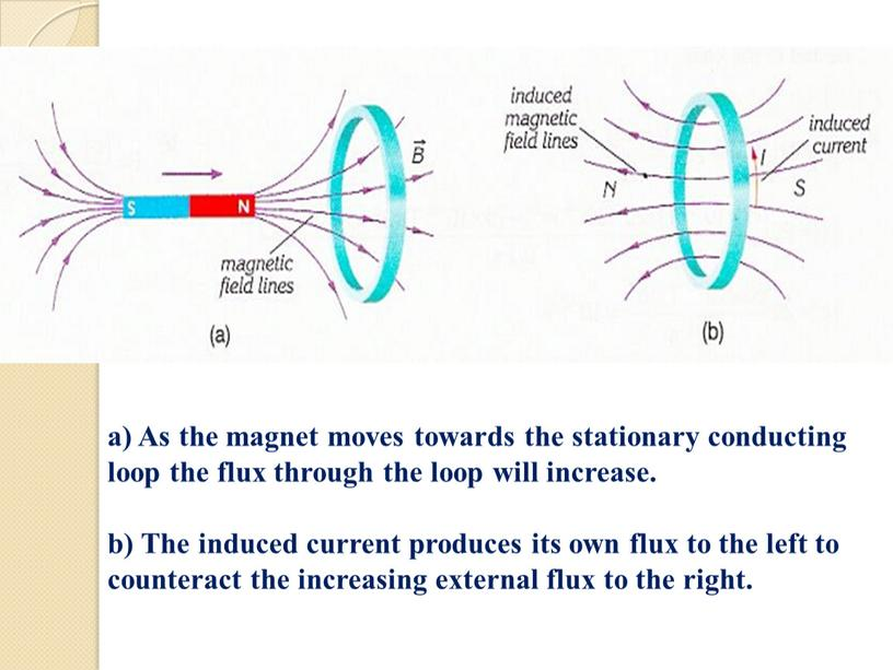 As the magnet moves towards the stationary conducting loop the flux through the loop will increase