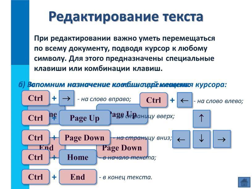 При редактировании важно уметь перемещаться по всему документу, подводя курсор к любому символу