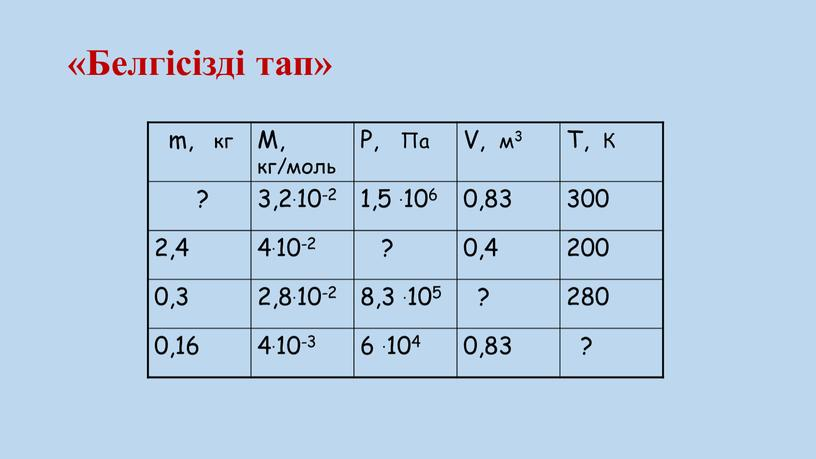 Белгісізді тап» m, кг M, кг/моль