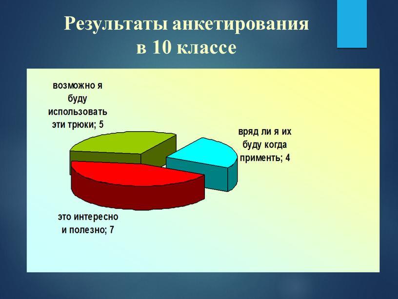 Результаты анкетирования в 10 классе