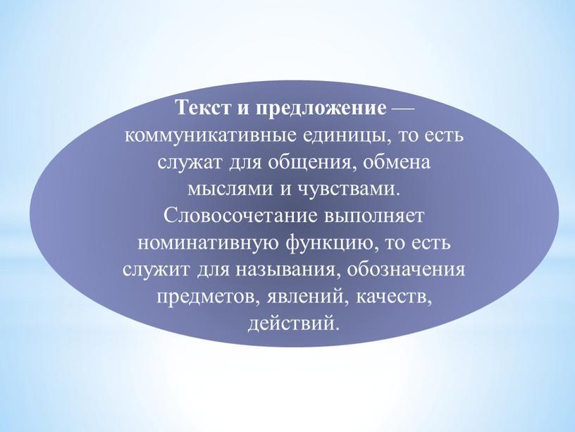 Текст и предложение — коммуникативные единицы, то есть служат для общения, обмена мыслями и чувствами