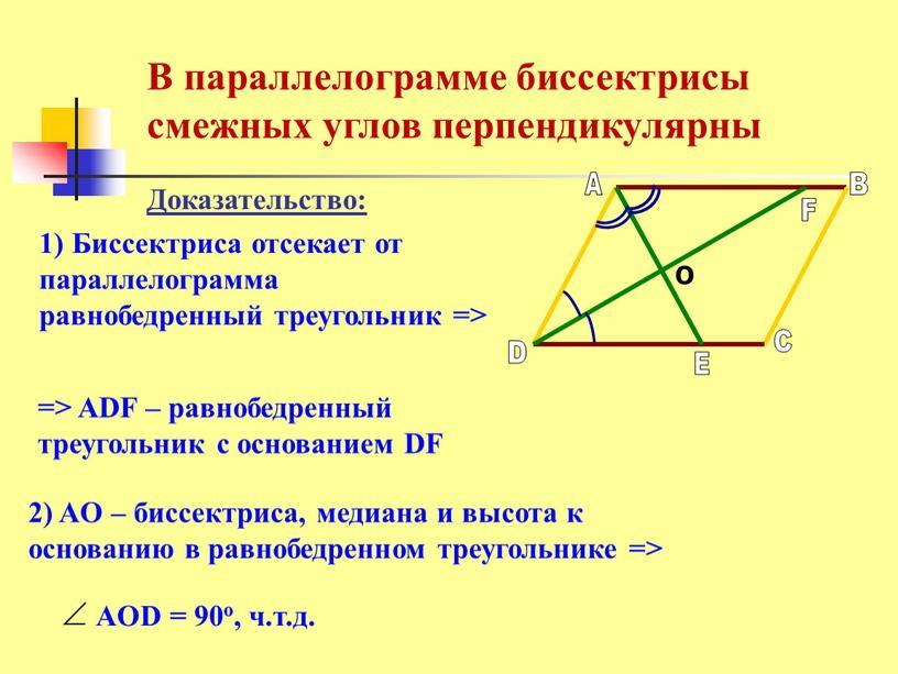 Биссектриса отсекает от параллелограмма равнобедренный треугольник => =>