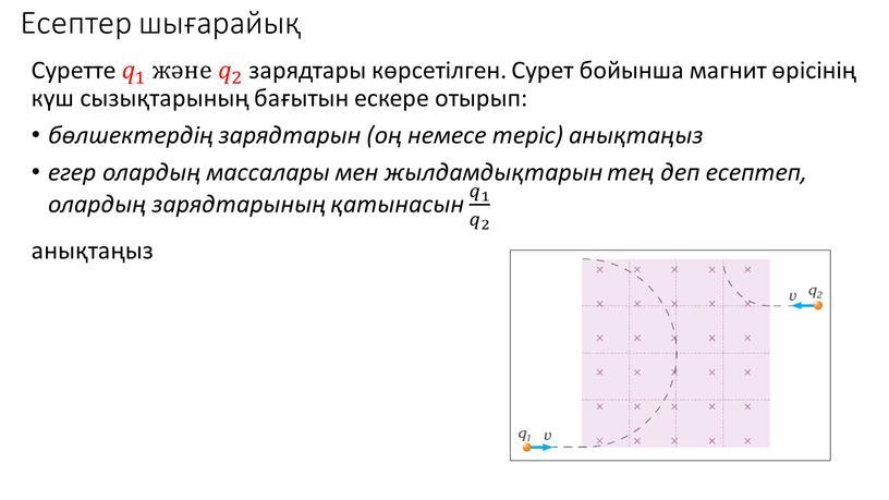 Есептер шығарайық Суретте 𝑞 1 𝑞𝑞 𝑞 1 1 𝑞 1 және 𝑞 2 𝑞𝑞 𝑞 2 2 𝑞 2 зарядтары көрсетілген