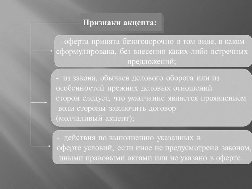 Признаки акцепта: - оферта принята безоговорочно в том виде, в каком сформулирована, без внесения каких-либо встречных предложений; - из закона, обычаев делового оборота или из…