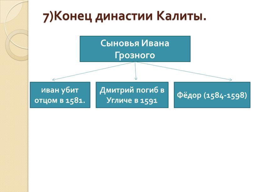 Конец династии Калиты. Сыновья