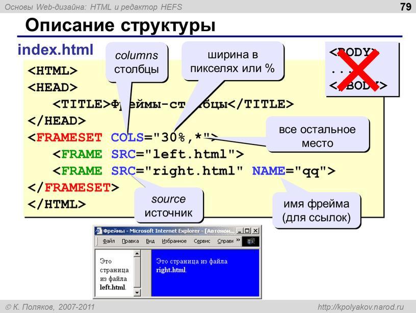Описание структуры index.html