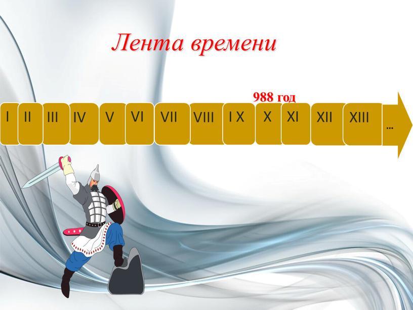 X XI XII XIII … Лента времени 988 год