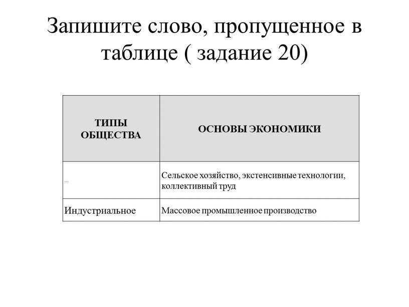 Запишите слово, пропущенное в таблице ( задание 20)