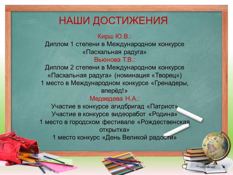 НАШИ ДОСТИЖЕНИЯ Кирш Ю.В.: Диплом 1 степени в