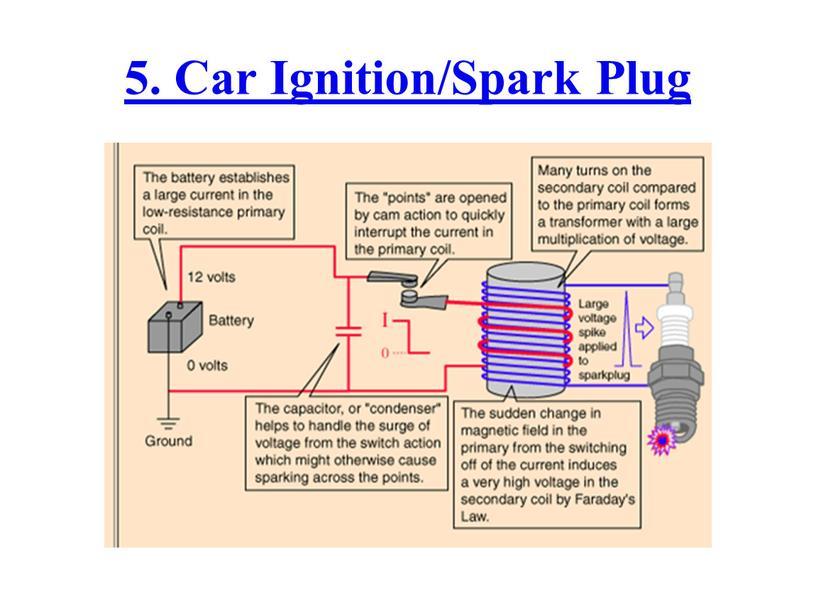 5. Car Ignition/Spark Plug