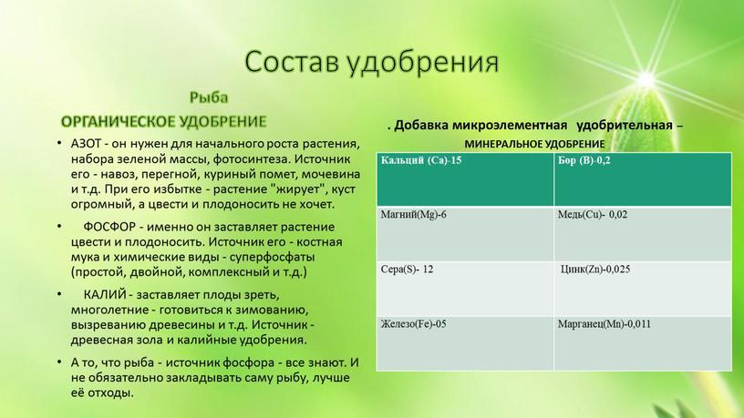 Состав удобрения Рыба ОРГАНИЧЕСКОЕ