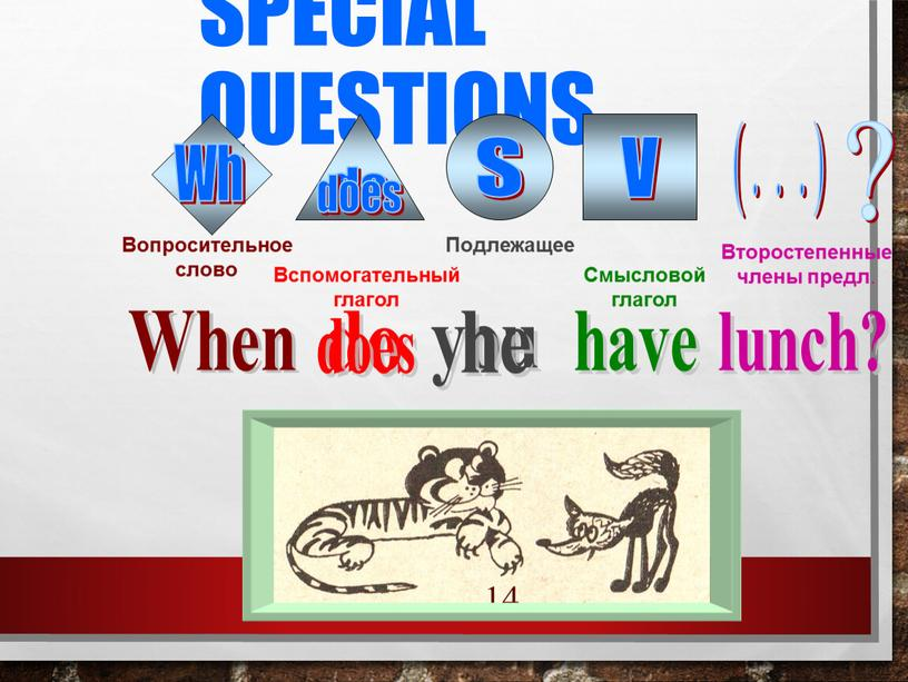 Special Questions 14 When S do