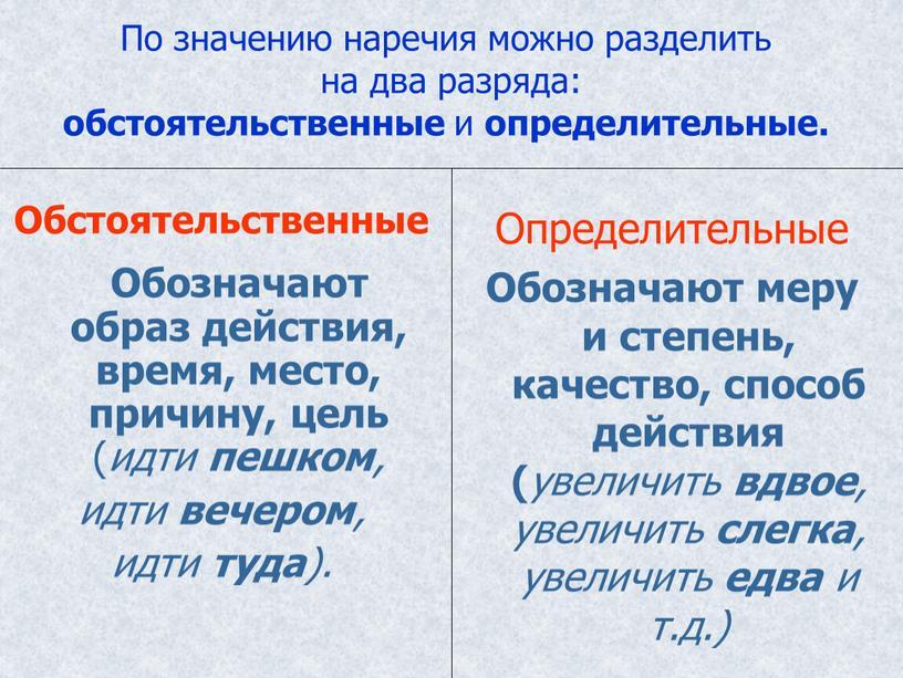 По значению наречия можно разделить на два разряда: обстоятельственные и определительные