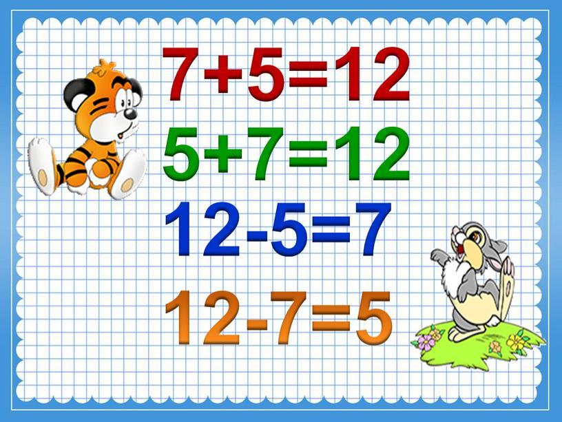 Заголовок слайда 7+5=12 5+7=12 12-5=7 12-7=5