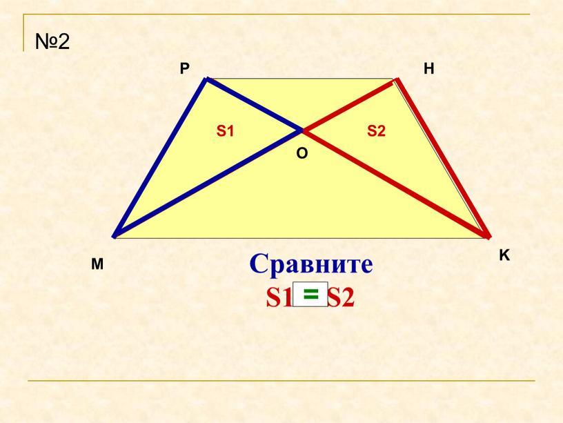 M P H K Сравните S1 и S2 №2 О S1