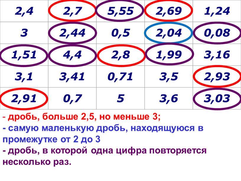 2,4 2,7 5,55 2,69 1,24 3 2,44 0,5 2,04 0,08 1,51 4,4 2,8 1,99 3,16 3,1 3,41 0,71 3,5 2,93 2,91 0,7 5 3,6 3,03…