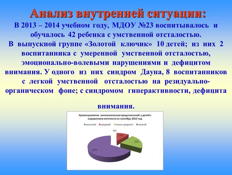 Анализ внутренней ситуации: В 2013 – 2014 учебном году,