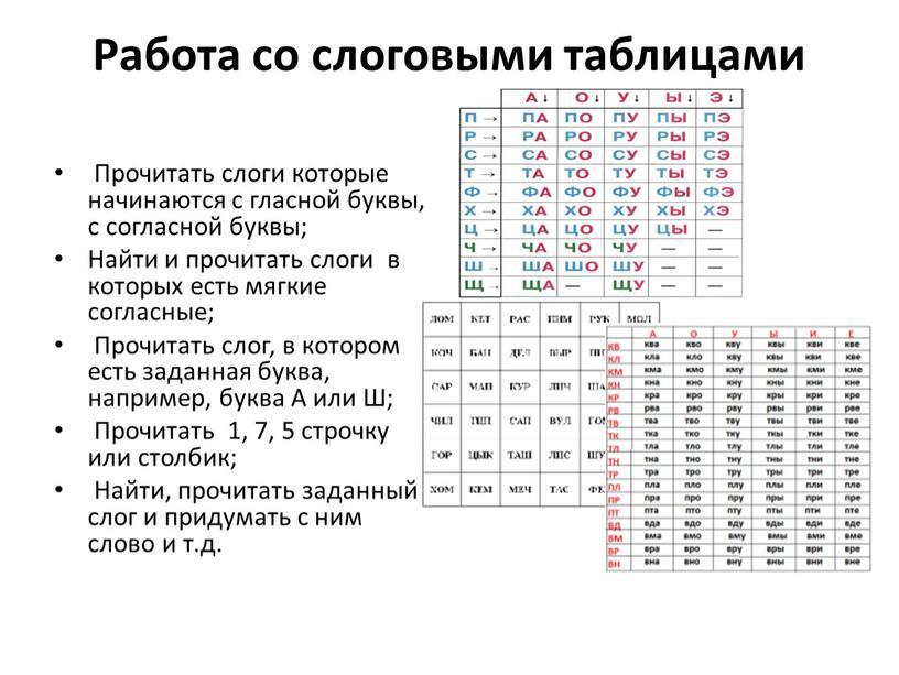 Работа со слоговыми таблицами