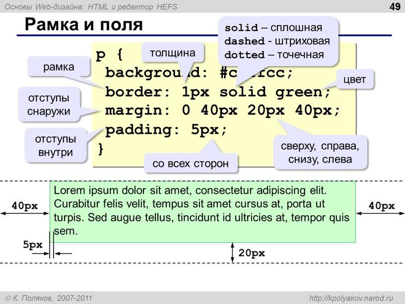 Рамка и поля p { background: #ccffcc; border: 1px solid green; margin: 0 40px 20px 40px; padding: 5px; } рамка отступы снаружи отступы внутри сверху,…