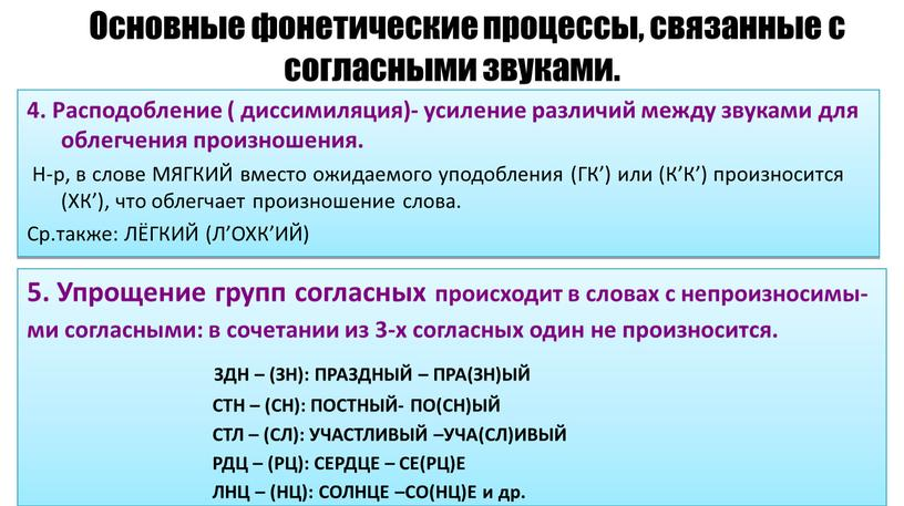 Основные фонетические процессы, связанные с согласными звуками