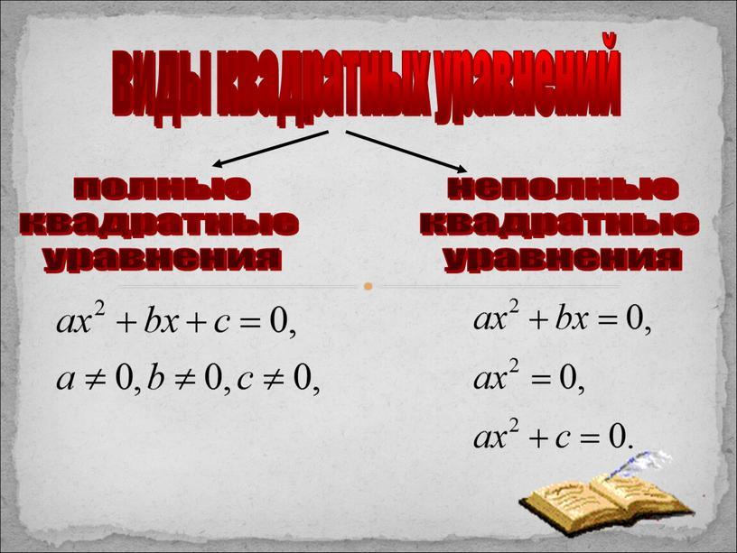 виды квадратных уравнений полные квадратные уравнения неполные квадратные уравнения